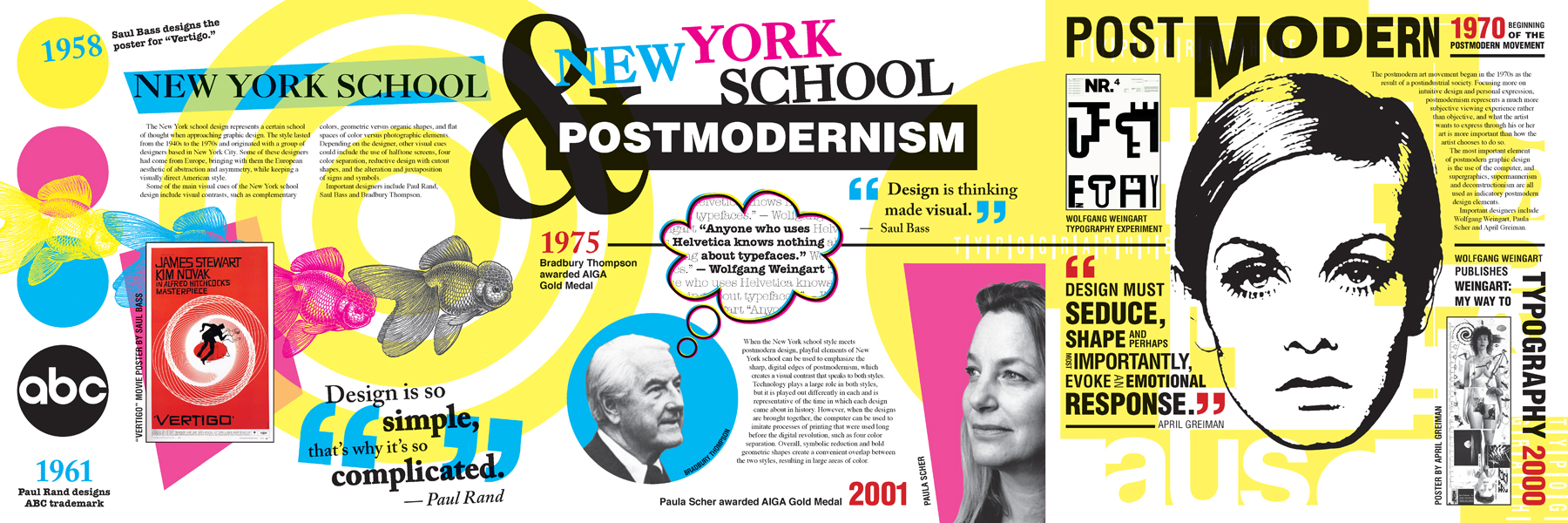 paula scher research paper essay Paula scher, also known as america's first design lady, is a graphic designer,  illustrator and art educator the tyler school of art in philadelphia is where paula .
